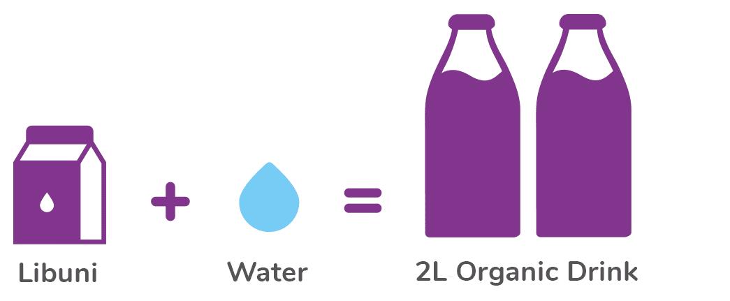 Visualisierung - Libuni und Wasser zu fertigen Drink mischen